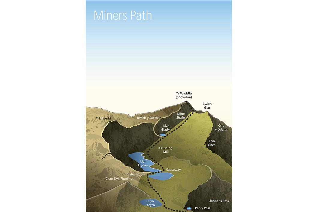 Miners Path