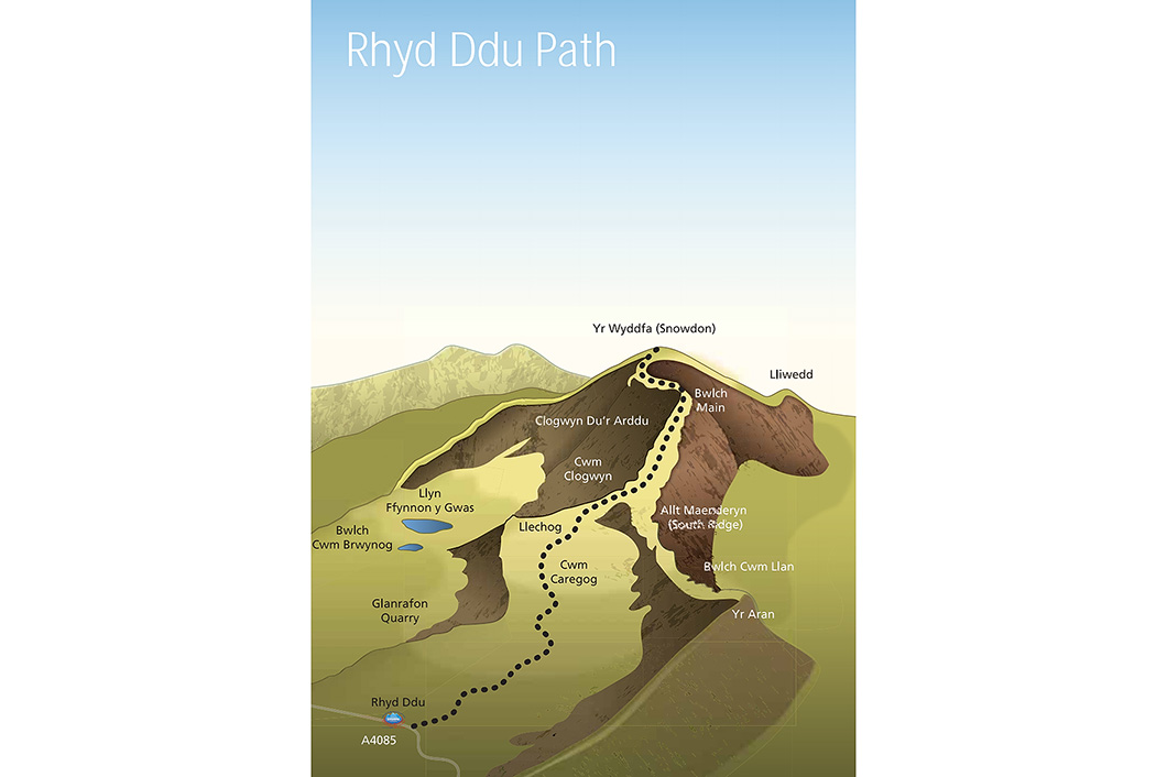 Rhyd Ddu Path